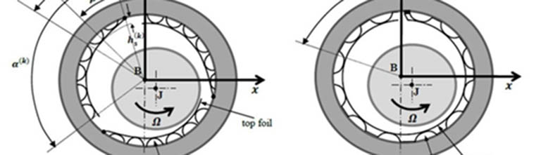 A technical drawing of a foil-air bearing cross-section